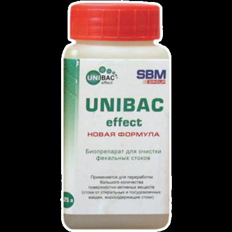 UNIBAC-effect